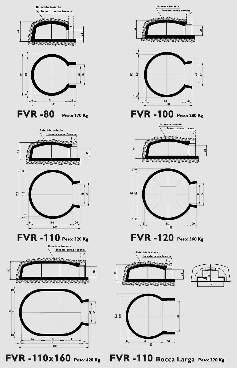 Fvr horno dom stico de arcilla refractaria - Medidas hornos de lena ...